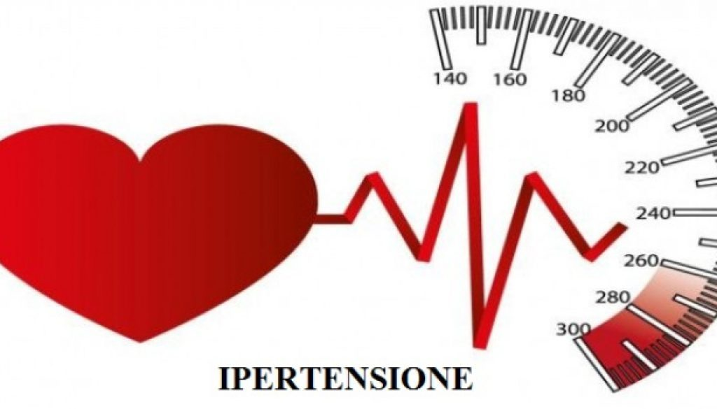 hypertension2-655x353-1024x585